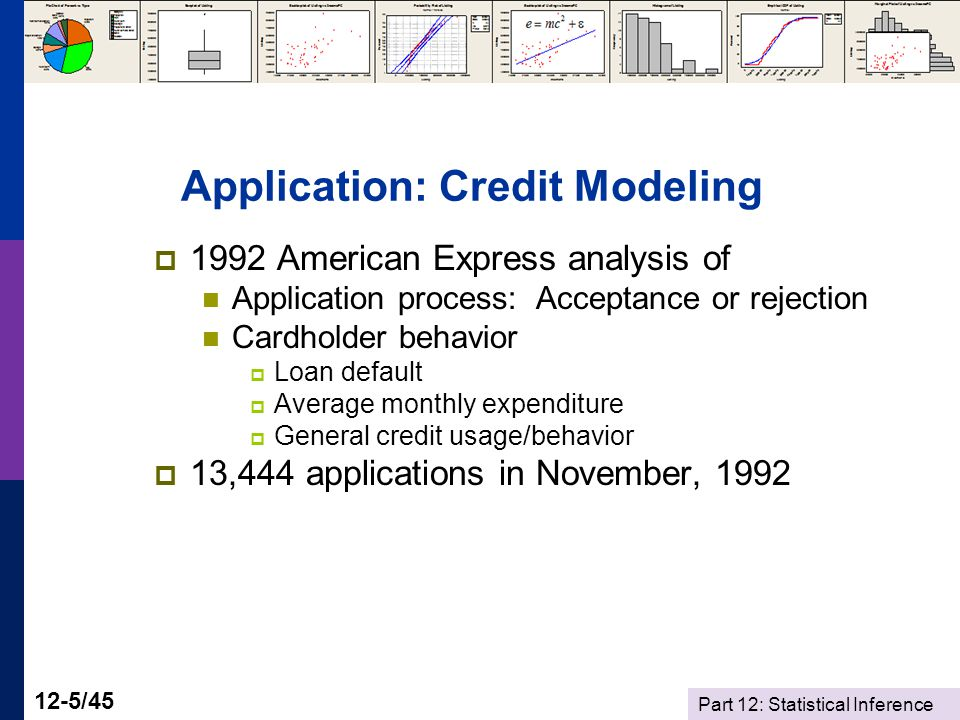 Part 12: Statistical Inference 12-5/45 Application: Credit Modeling  1992 American Express analysis of Application process: Acceptance or rejection Cardholder behavior  Loan default  Average monthly expenditure  General credit usage/behavior  13,444 applications in November, 1992