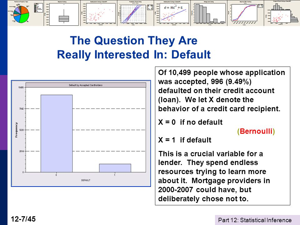 Part 12: Statistical Inference 12-7/45 The Question They Are Really Interested In: Default Of 10,499 people whose application was accepted, 996 (9.49%) defaulted on their credit account (loan).