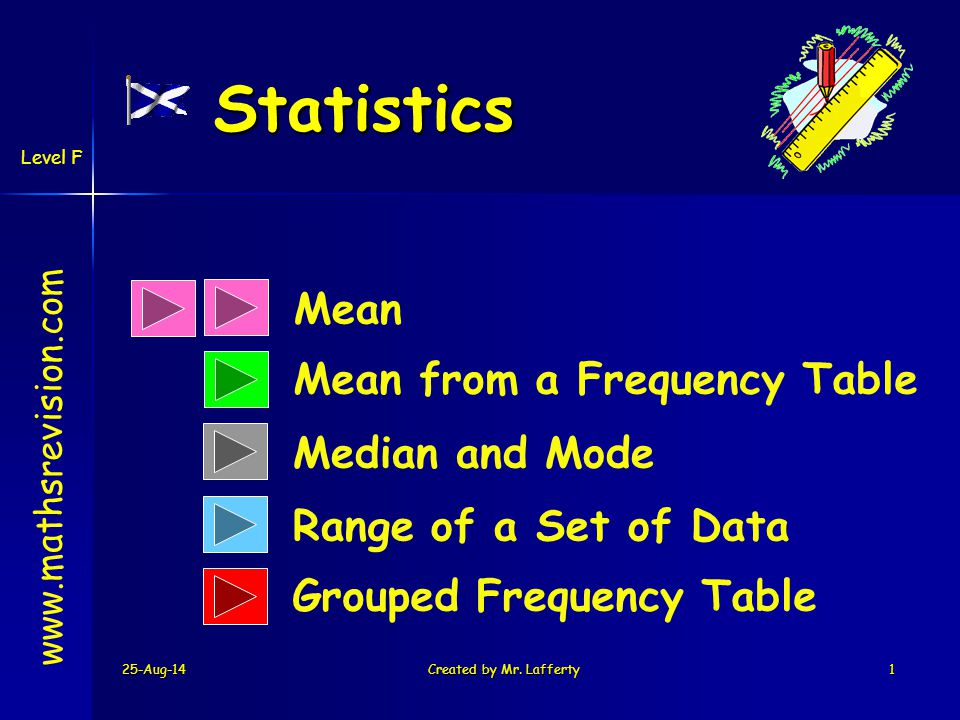 25-Aug-14Created by Mr. Lafferty1 Statistics Mean Mean from a Frequency Table Range of a Set of Data www.mathsrevision.com Median and Mode Grouped Fre