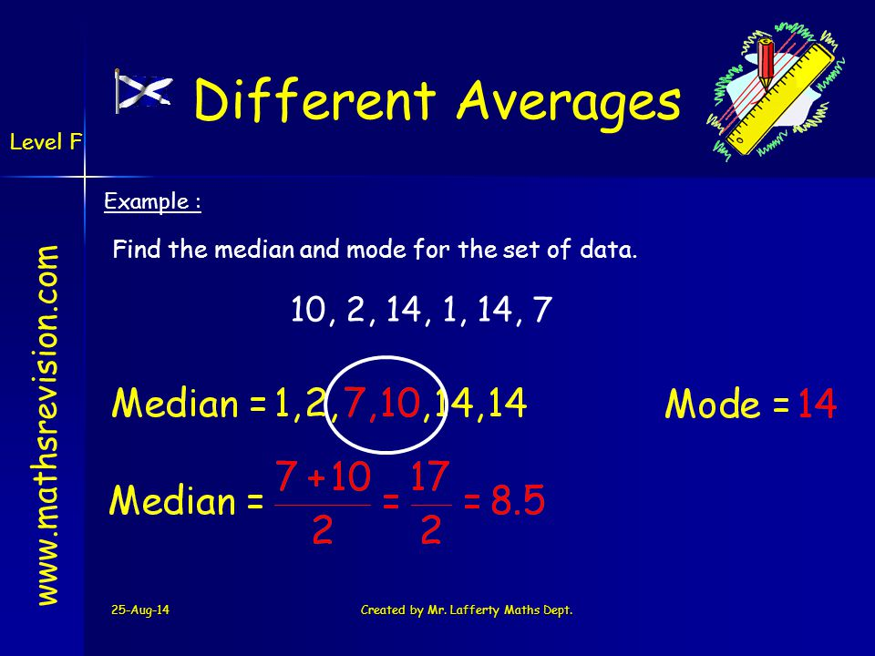25-Aug-14Created by Mr. Lafferty Maths Dept. www.mathsrevision.com Different Averages Example : Find the median and mode for the set of data. 10, 2, 1