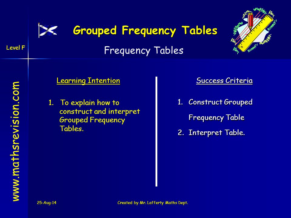 25-Aug-14Created by Mr. Lafferty Maths Dept. www.mathsrevision.com Learning Intention Success Criteria 1.Construct Grouped Frequency Table 1. To expla