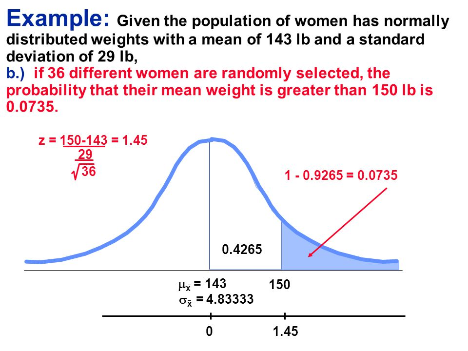 Example: Given the population of women has normally distributed weights with a mean of 143 lb and a standard deviation of 29 lb, b.) if 36 different w