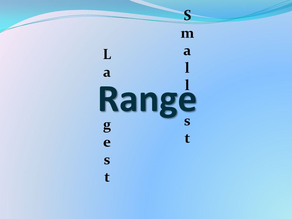Range Find the largest and the smallest number.Subtract the smallest number from the largest.