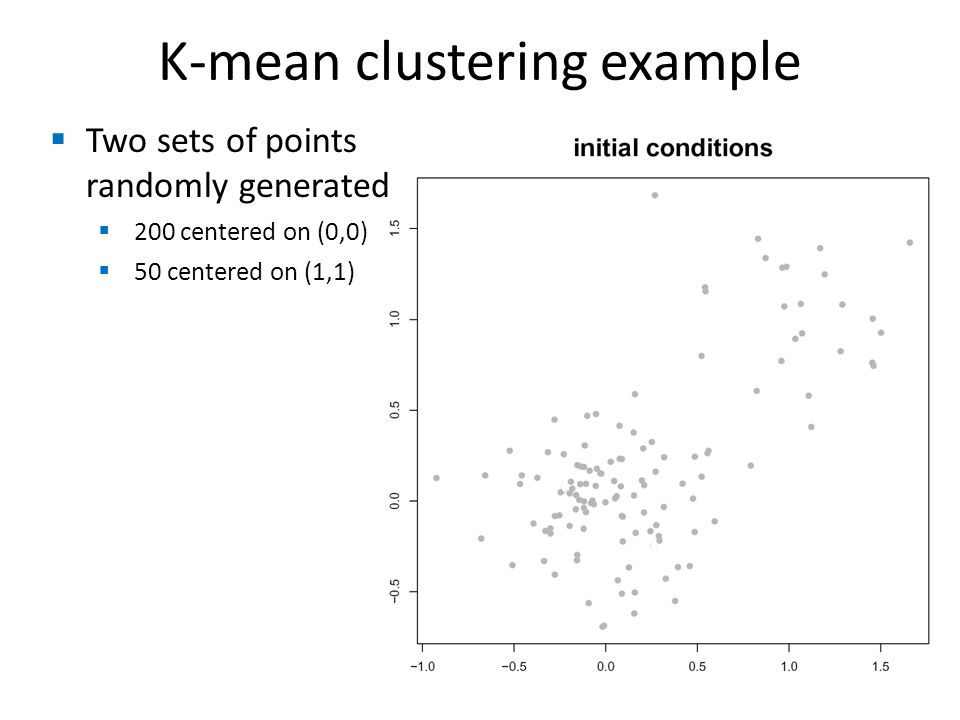K-mean clustering example  Two sets of points randomly generated  200 centered on (0,0)  50 centered on (1,1)