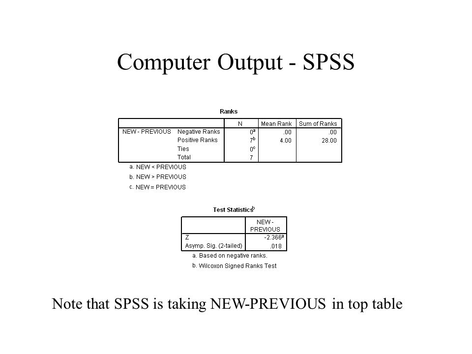 Computer Output - SPSS Note that SPSS is taking NEW-PREVIOUS in top table