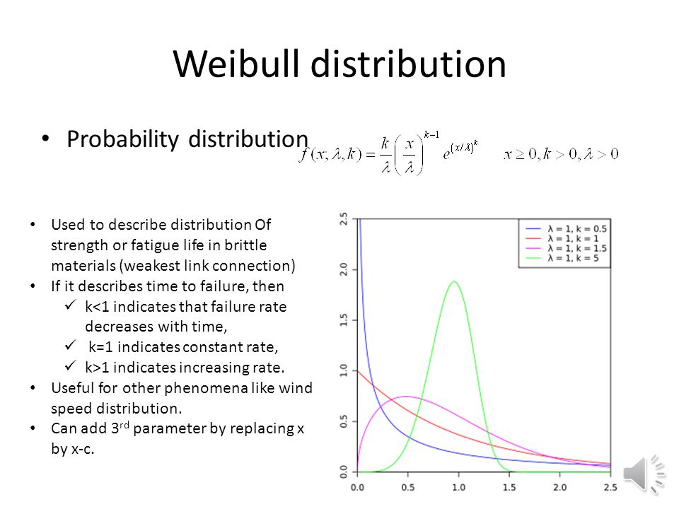 Gumbel distribution PDF and CDF Mean, median, mode and variance
