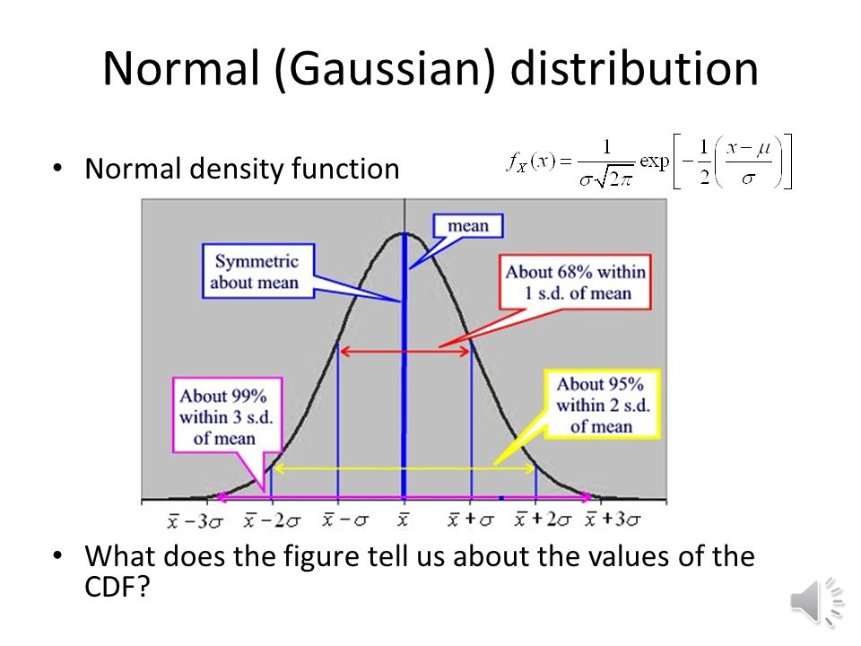Probability distribution functions Normal distribution Lognormal distribution Mean, median and mode Tails Extreme value distributions