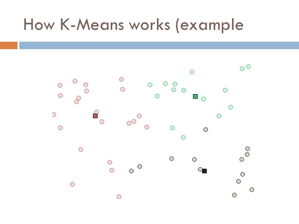 How K-Means works (example