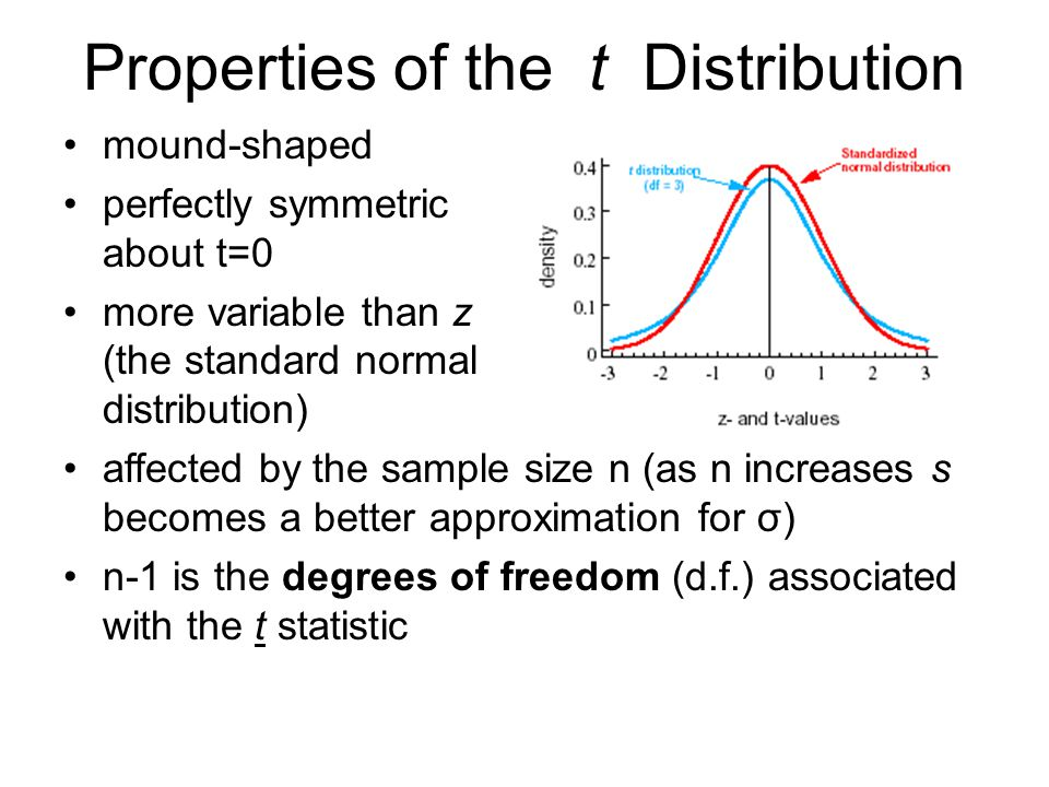 Properties of the t Distribution mound-shaped perfectly symmetric about t=0 more variable than z (the standard normal distribution) affected by the sample size n (as n increases s becomes a better approximation for σ) n-1 is the degrees of freedom (d.f.) associated with the t statistic