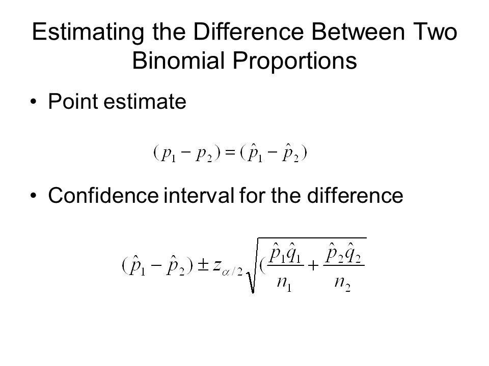 Estimating the Difference Between Two Binomial Proportions Point estimate Confidence interval for the difference