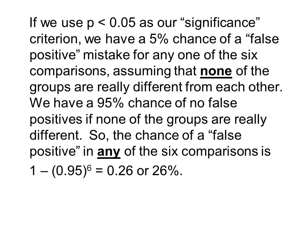 If we use p < 0.05 as our significance criterion, we have a 5% chance of a false positive mistake for any one of the six comparisons, assuming that none of the groups are really different from each other.