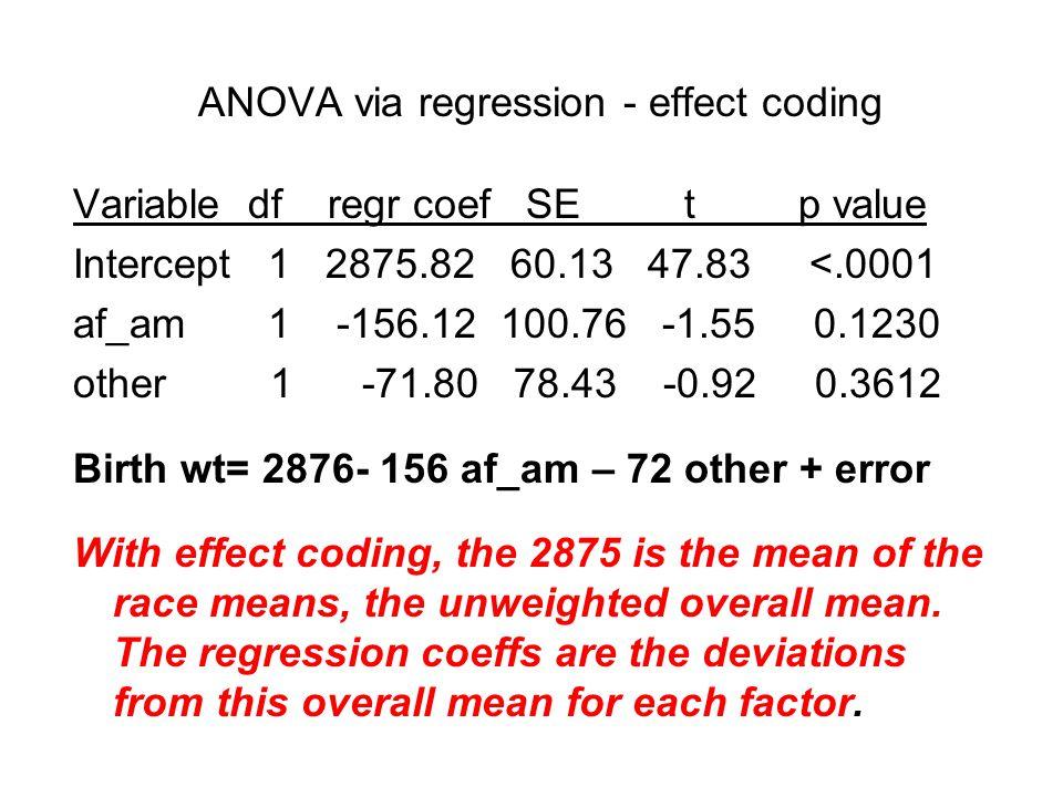 ANOVA via regression - effect coding Variable df regr coef SE t p value Intercept 1 2875.82 60.13 47.83 <.0001 af_am 1 -156.12 100.76 -1.55 0.1230 oth