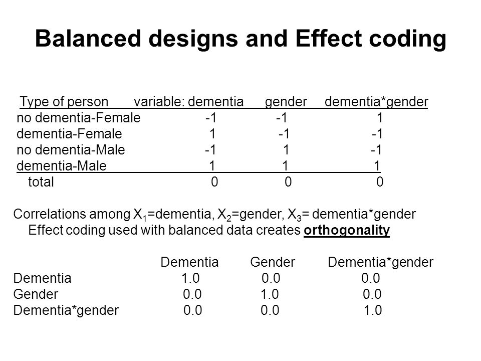 Balanced designs and Effect coding Type of person variable: dementia gender dementia*gender no dementia-Female -1 -1 1 dementia-Female 1 -1 -1 no dementia-Male -1 1 -1 dementia-Male 1 1 1 total 0 0 0 Correlations among X 1 =dementia, X 2 =gender, X 3 = dementia*gender Effect coding used with balanced data creates orthogonality Dementia Gender Dementia*gender Dementia 1.0 0.0 0.0 Gender 0.0 1.0 0.0 Dementia*gender 0.0 0.0 1.0