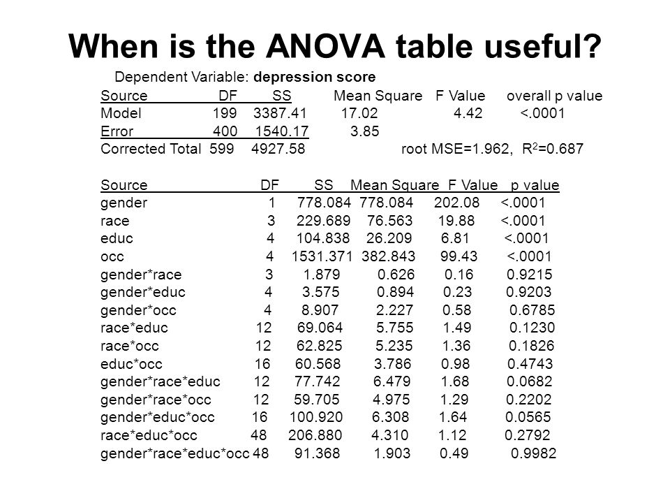 When is the ANOVA table useful.