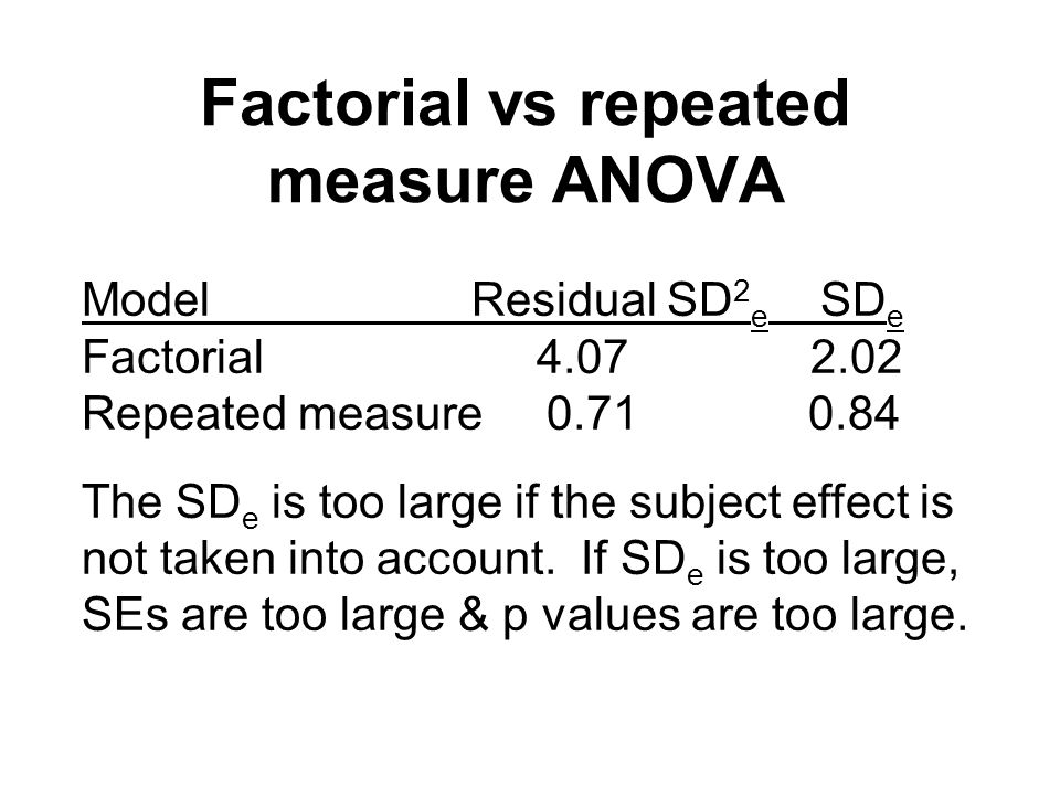 Factorial vs repeated measure ANOVA Model Residual SD 2 e SD e Factorial 4.07 2.02 Repeated measure 0.71 0.84 The SD e is too large if the subject eff