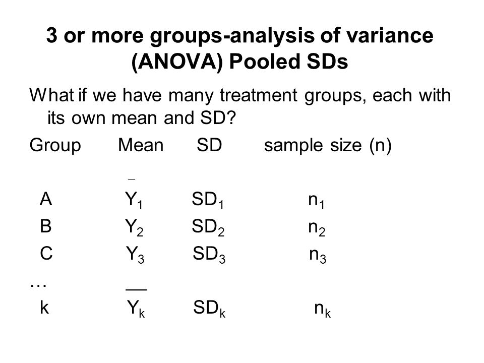 3 or more groups-analysis of variance (ANOVA) Pooled SDs What if we have many treatment groups, each with its own mean and SD.