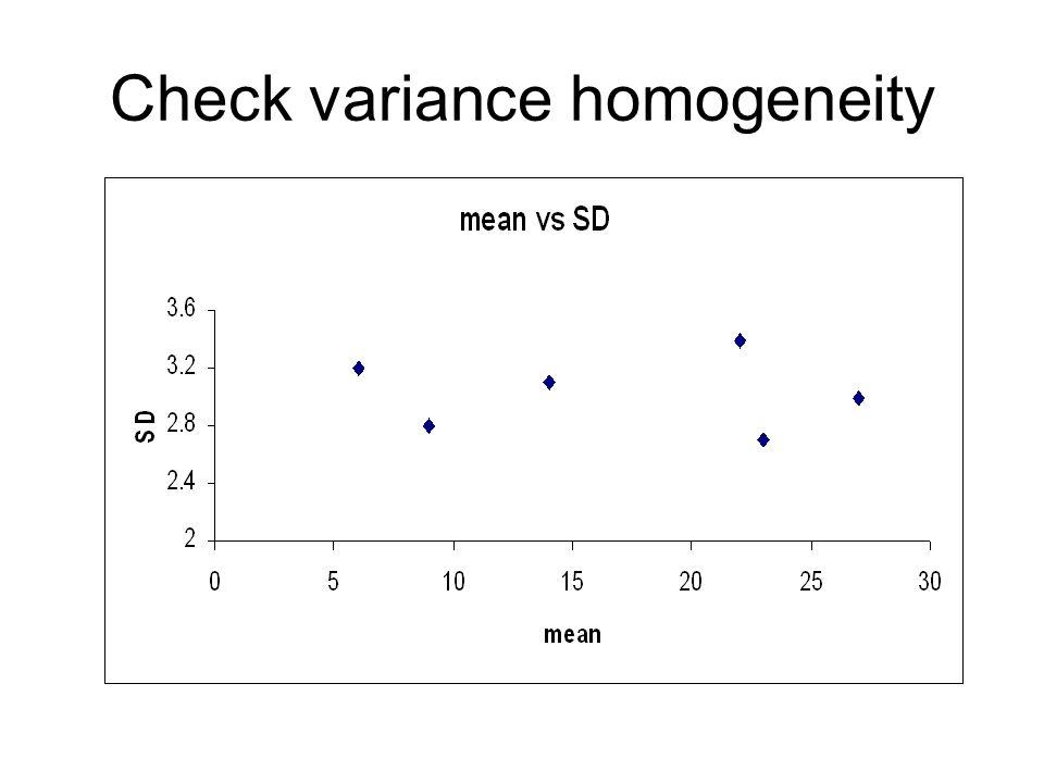 Check variance homogeneity