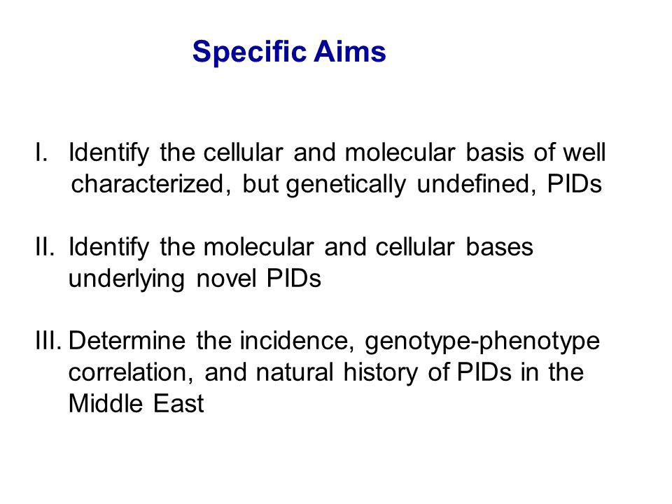 Specific Aims I.Identify the cellular and molecular basis of well characterized, but genetically undefined, PIDs II.Identify the molecular and cellula