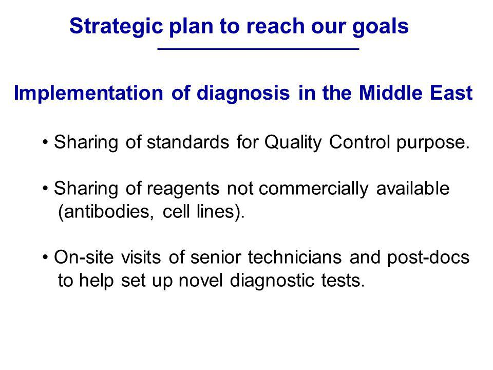 Strategic plan to reach our goals Sharing of standards for Quality Control purpose.