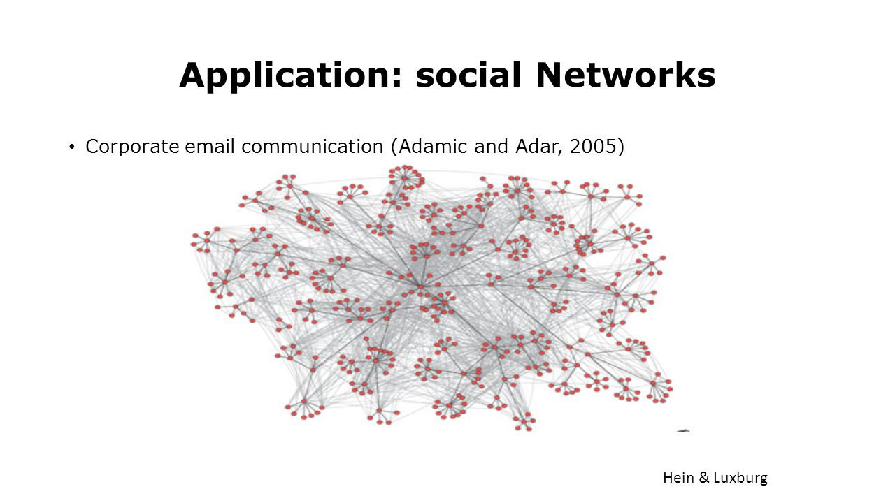 Application: social Networks Corporate email communication (Adamic and Adar, 2005) Hein & Luxburg