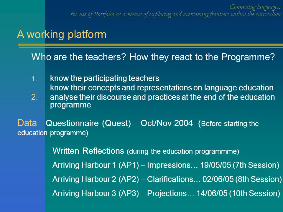 Connecting languages: the use of Portfolio as a means of exploring and overcoming frontiers within the curriculum Meeting the teachers… Célia 30, Plu - Port, French, Engl, Germ (Spanish, Italian) [4 years service] Eng/Germ Eugénia 37, Plu - Port, French, Engl, Germ (Spanish) [14 years service] Eng/Germ Eunice 34, Plu - Port, Italian, Engl, Germ (0) [10 years service] Eng/Germ Isabel 38, Plu - Port, French, Engl (Spanish) [14 years service] Eng/French Zélia 38, Plu - Port, Engl, Germ Spanish (0) [18 years service] Eng/Germ A working platform – Who are the teachers?