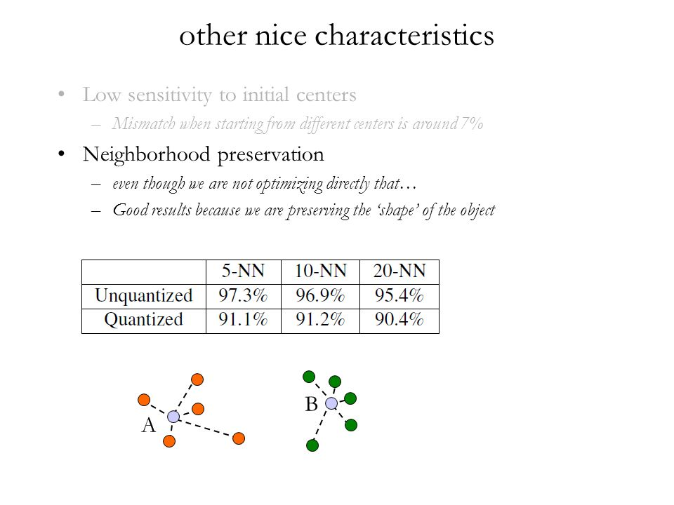 other nice characteristics Low sensitivity to initial centers –Mismatch when starting from different centers is around 7% Neighborhood preservation –e