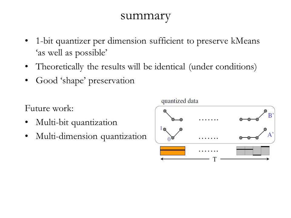 summary 1-bit quantizer per dimension sufficient to preserve kMeans 'as well as possible' Theoretically the results will be identical (under condition