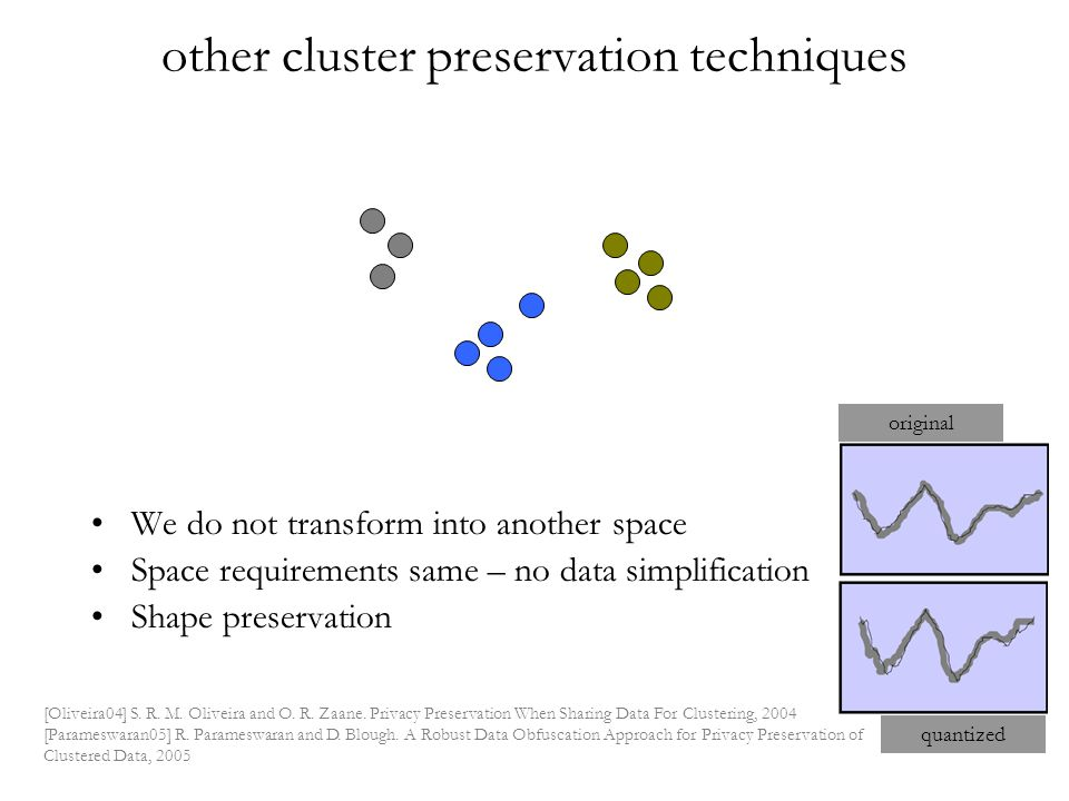other cluster preservation techniques We do not transform into another space Space requirements same – no data simplification Shape preservation [Oliv