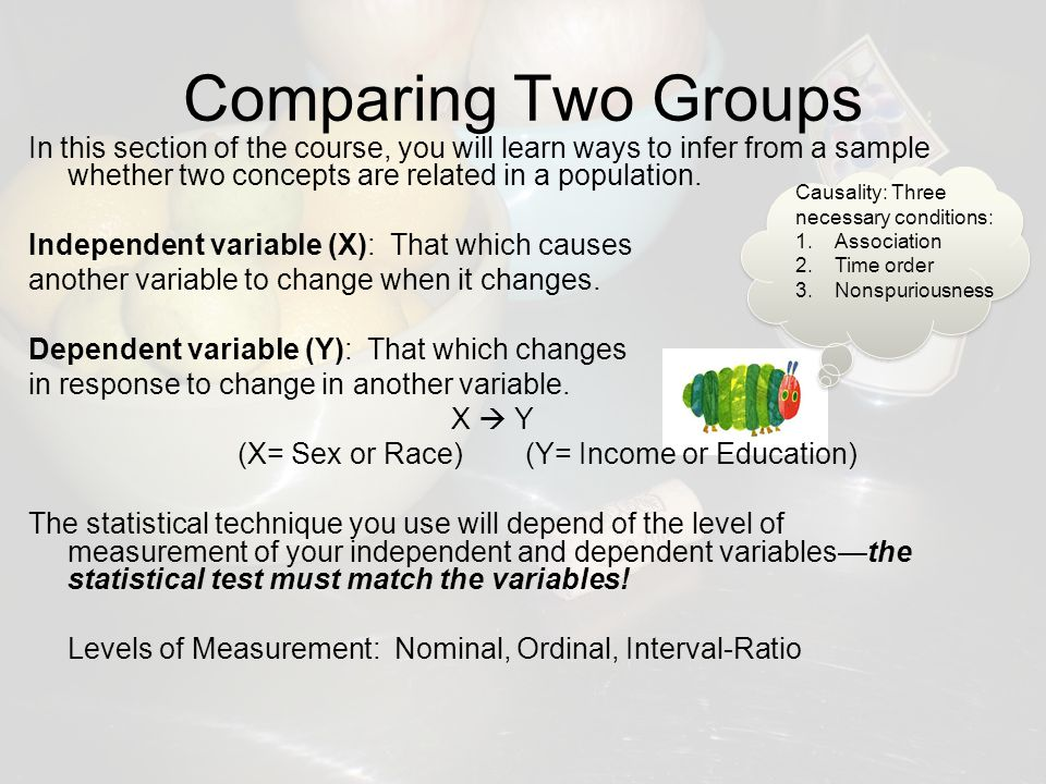 Comparing Two Groups In this section of the course, you will learn ways to infer from a sample whether two concepts are related in a population.