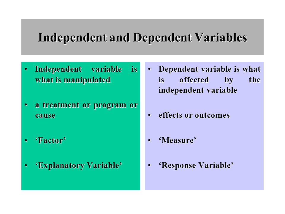 Independent and Dependent Variables Independent variable is what is manipulatedIndependent variable is what is manipulated a treatment or program or c