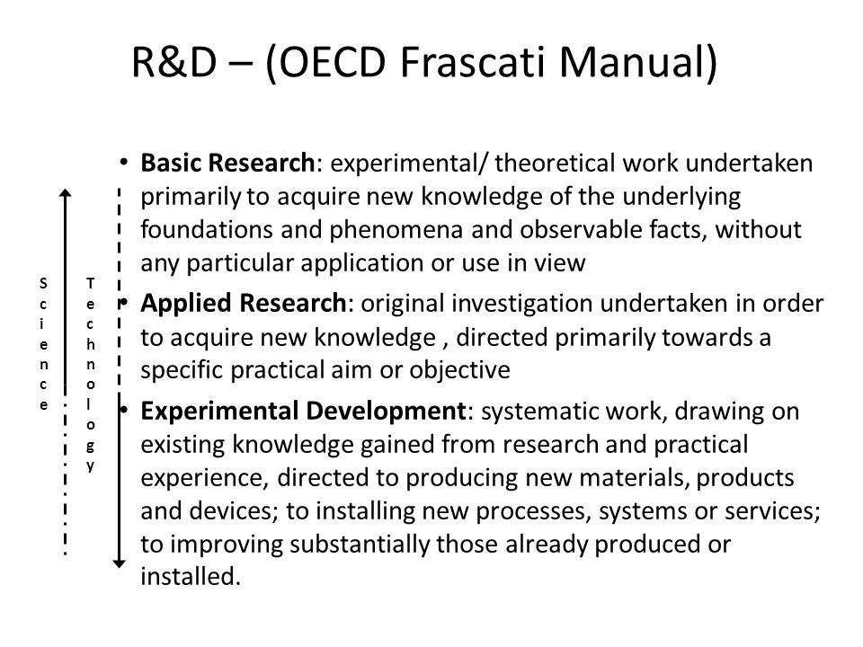 R&D – (OECD Frascati Manual) Basic Research: experimental/ theoretical work undertaken primarily to acquire new knowledge of the underlying foundations and phenomena and observable facts, without any particular application or use in view Applied Research: original investigation undertaken in order to acquire new knowledge, directed primarily towards a specific practical aim or objective Experimental Development: systematic work, drawing on existing knowledge gained from research and practical experience, directed to producing new materials, products and devices; to installing new processes, systems or services; to improving substantially those already produced or installed.