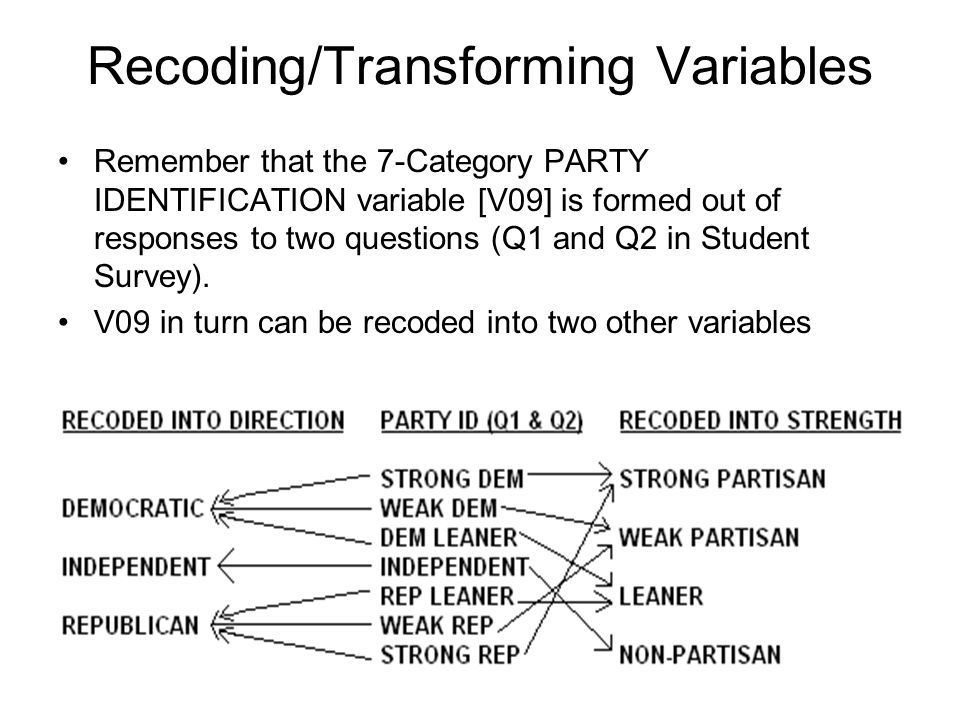 Recoding/Transforming Variables Remember that the 7-Category PARTY IDENTIFICATION variable [V09] is formed out of responses to two questions (Q1 and Q2 in Student Survey).