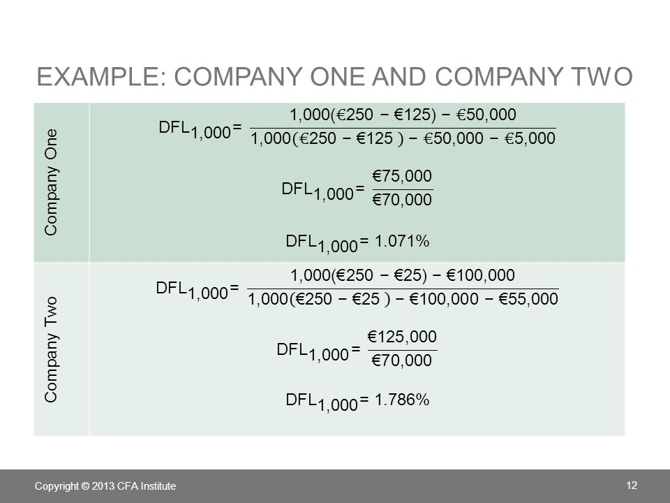 EXAMPLE: COMPANY ONE AND COMPANY TWO Copyright © 2013 CFA Institute 12 Company One Company Two