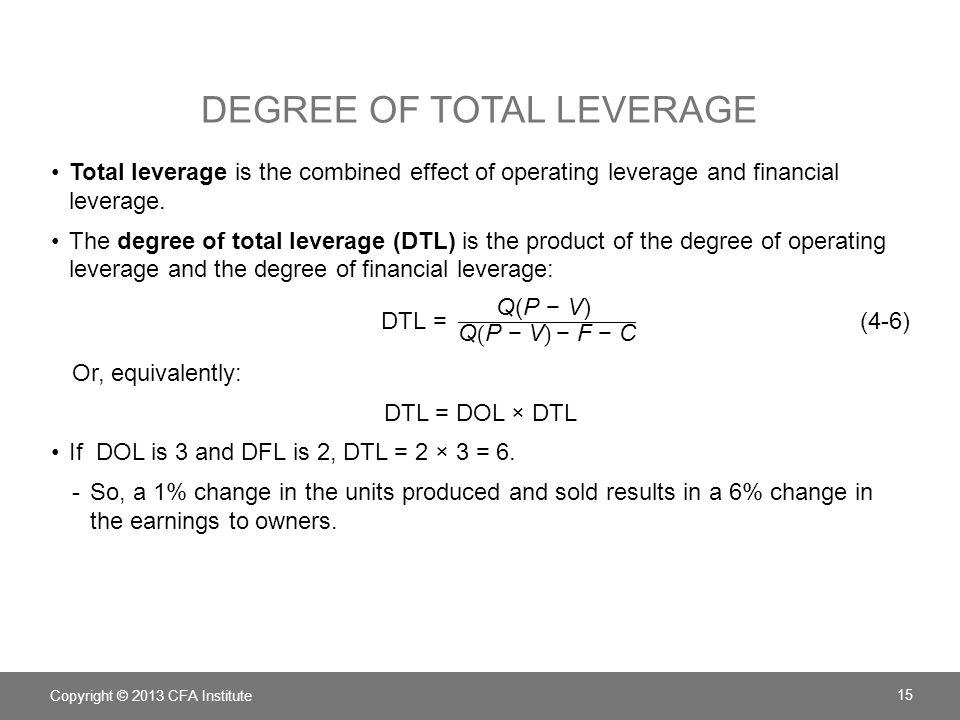 DEGREE OF TOTAL LEVERAGE Copyright © 2013 CFA Institute 15