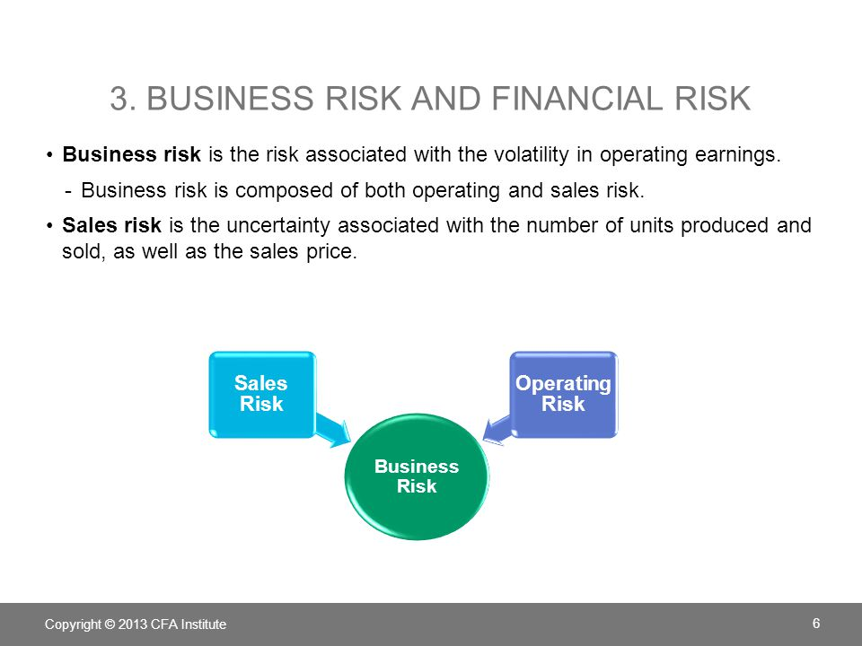 3. BUSINESS RISK AND FINANCIAL RISK Business risk is the risk associated with the volatility in operating earnings. -Business risk is composed of both