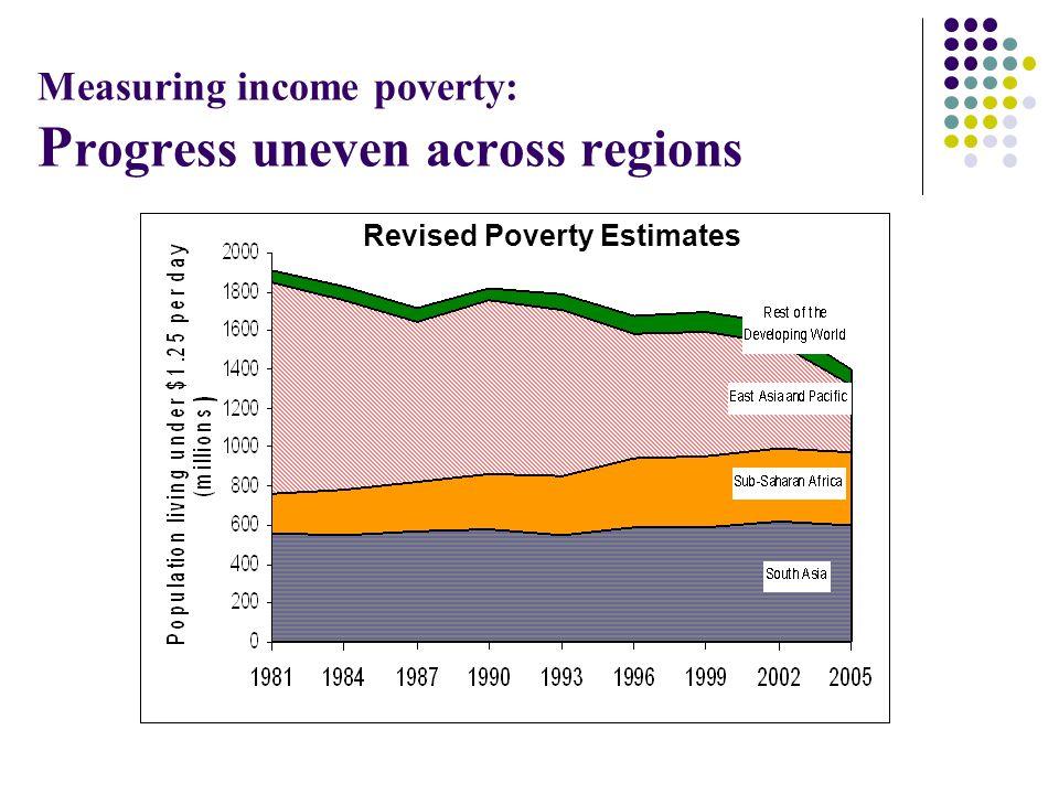 Measuring income poverty: P rogress uneven across regions Revised Poverty Estimates