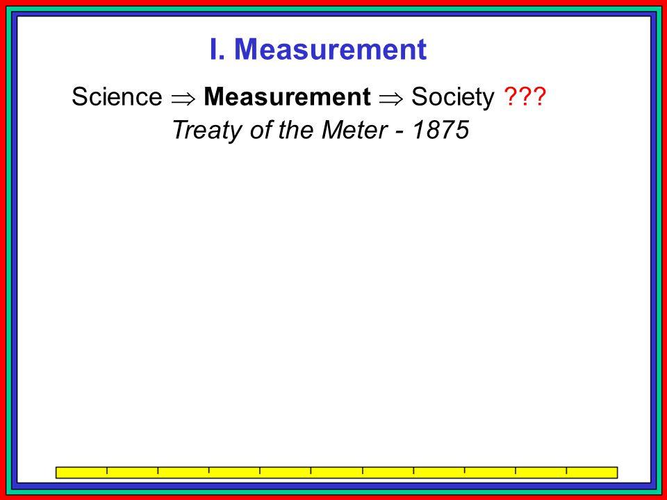 Science  Measurement  Society ??.Treaty of the Meter - 1875 Society  Measurement  Science !!.