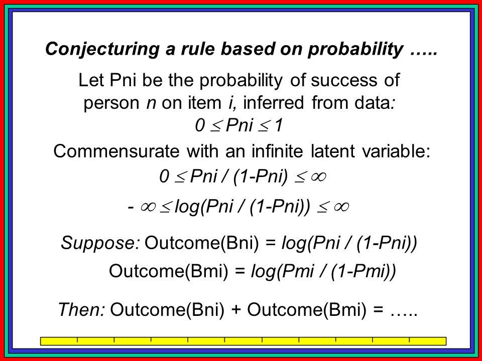 Outcome(Bni) + Outcome(Bmi) = log(Pni / (1-Pni)) + log(Pmi / (1-Pmi)) = log( (Pni * Pmi) / ((1-Pni)*(1-Pmi)) ) Revising a rule based on probability …..