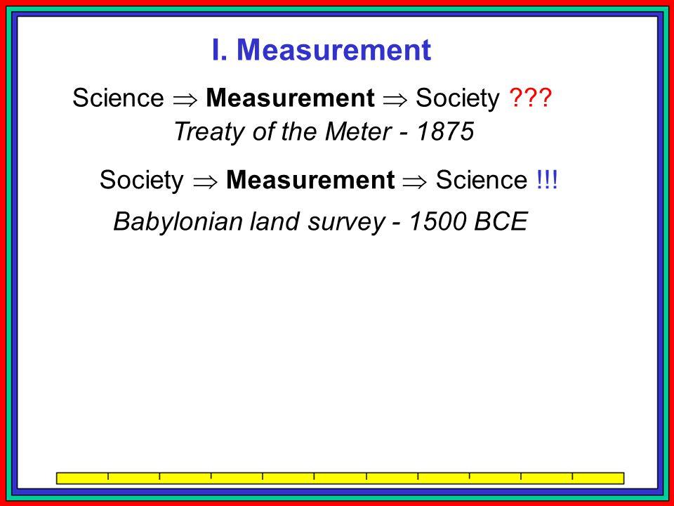 Science  Measurement  Society ??.