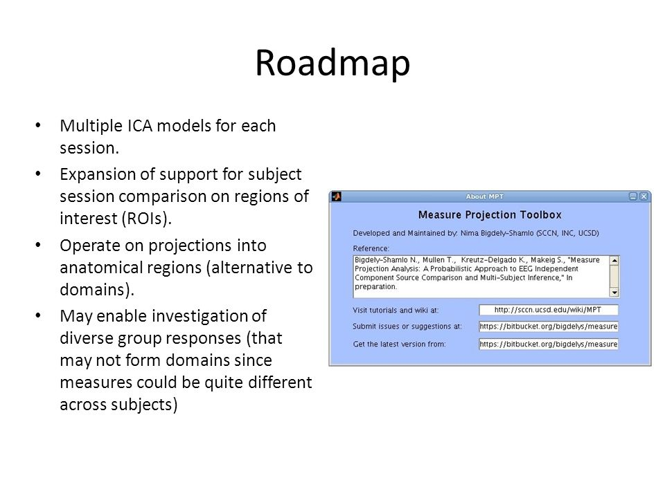 Roadmap Multiple ICA models for each session. Expansion of support for subject session comparison on regions of interest (ROIs). Operate on projection