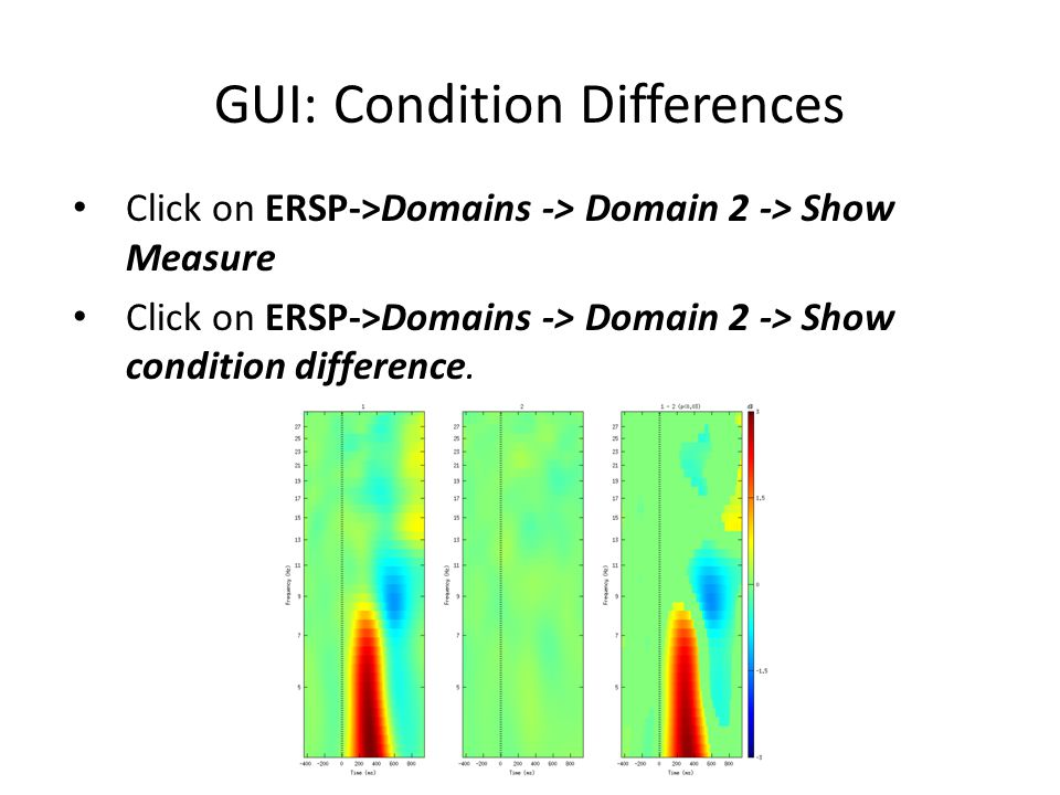 GUI: Condition Differences Click on ERSP->Domains -> Domain 2 -> Show Measure Click on ERSP->Domains -> Domain 2 -> Show condition difference.