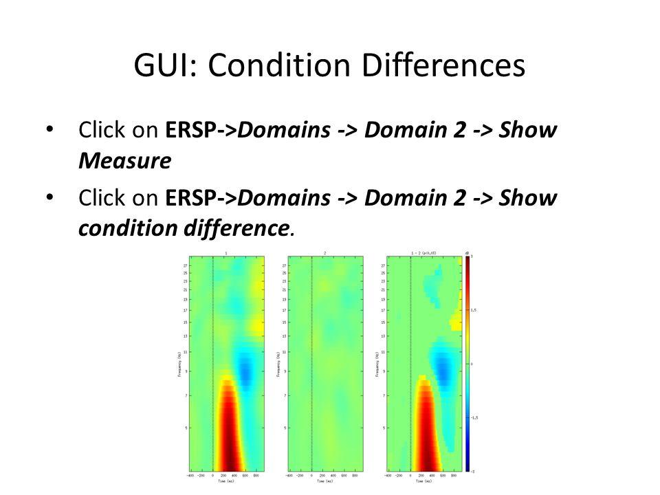 Measure Projection: RSVP Example ERSP domains (exemplar similarity <0.8) Domain 1 Domain 2 Domain 3