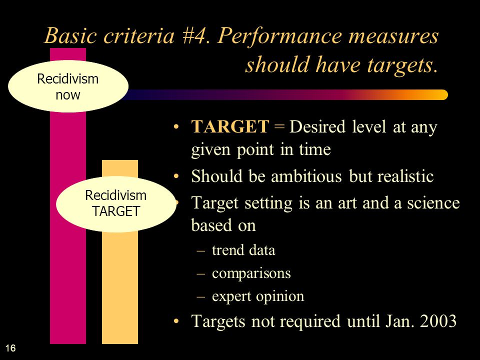 16 Basic criteria #4. Performance measures should have targets. TARGET = Desired level at any given point in time Should be ambitious but realistic Ta