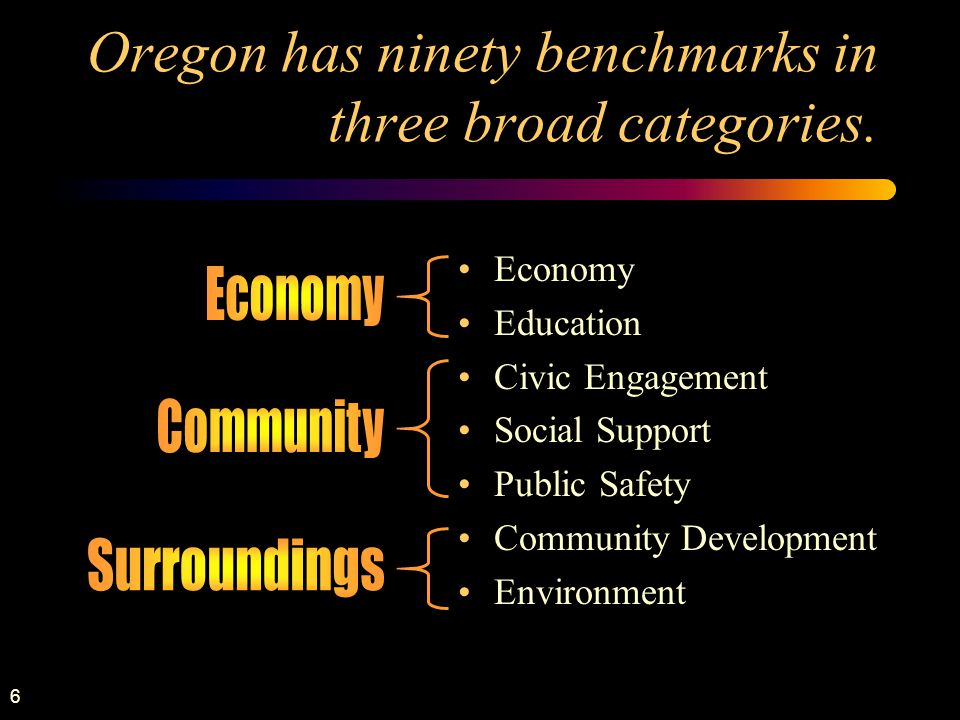 6 Oregon has ninety benchmarks in three broad categories. Economy Education Civic Engagement Social Support Public Safety Community Development Enviro