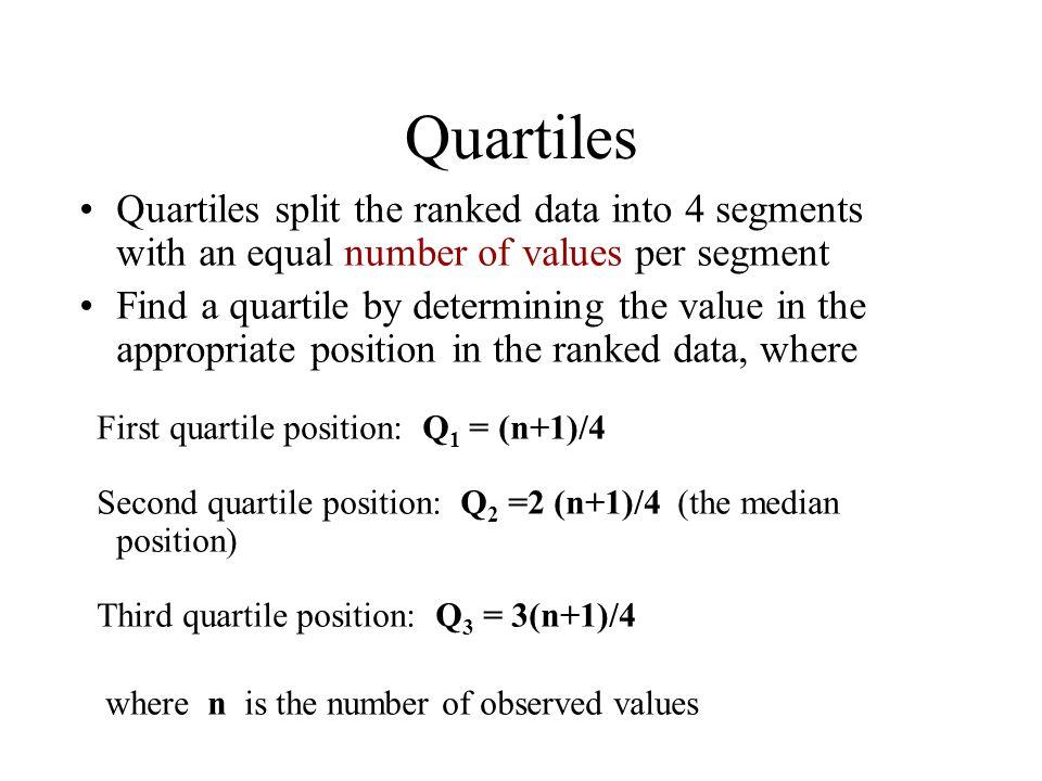 Same center, different variation Measures of Variation Variation Variance Standard Deviation Coefficient of Variation RangeInterquartile Range Measures of variation give information on the spread or variability of the data values.