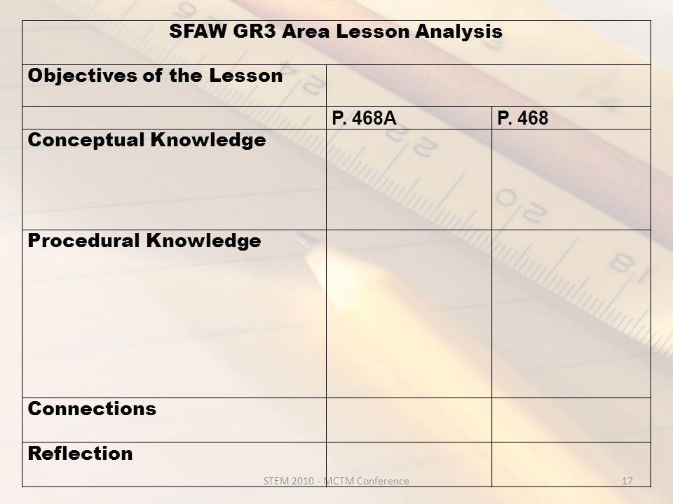 STEM MCTM Conference17 SFAW GR3 Area Lesson Analysis Objectives of the Lesson P.