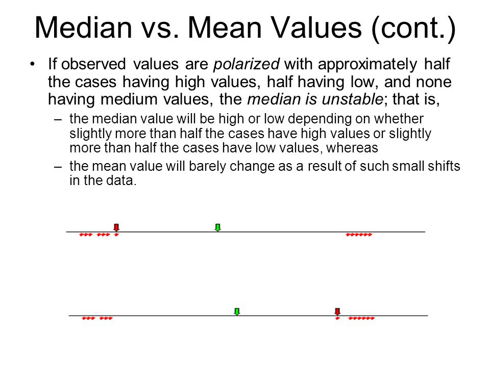Median vs. Mean Values (cont.) If observed values are polarized with approximately half the cases having high values, half having low, and none having