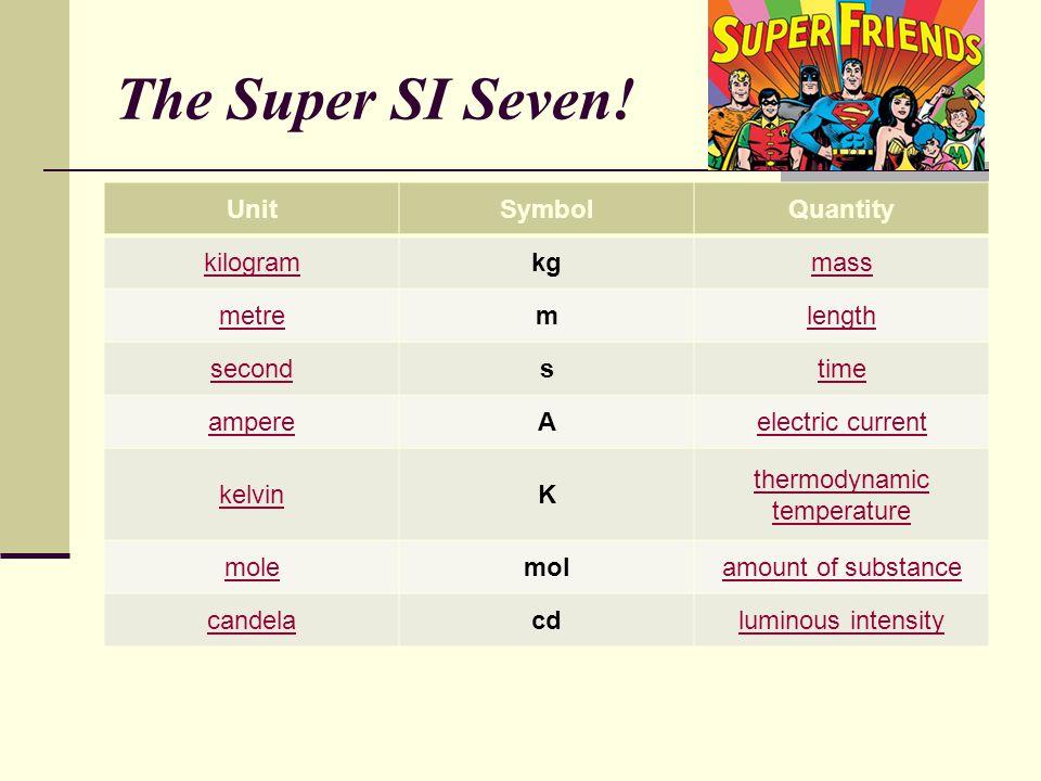 The Super SI Seven.