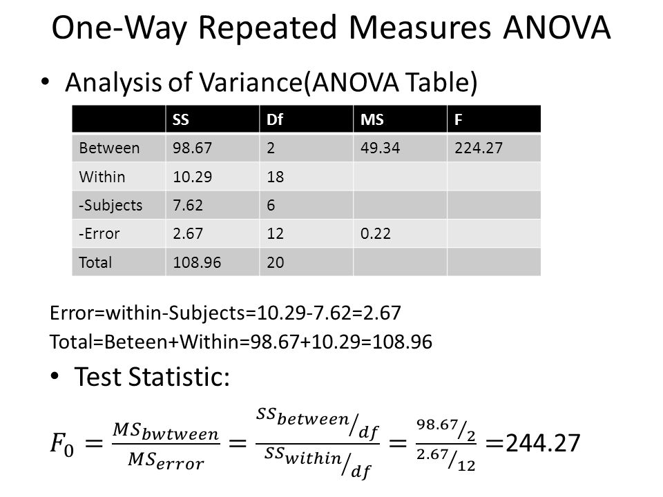 One-Way Repeated Measures ANOVA Analysis of Variance(ANOVA Table) SSDfMSF Between98.67249.34224.27 Within10.2918 -Subjects7.626 -Error2.67120.22 Total