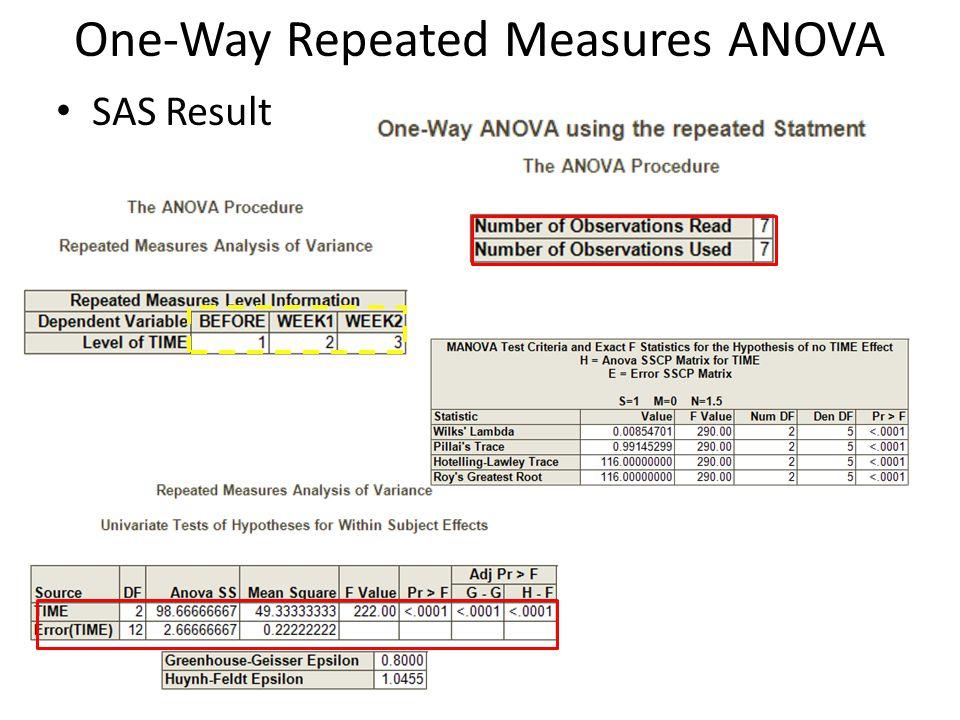 One-Way Repeated Measures ANOVA SAS Result